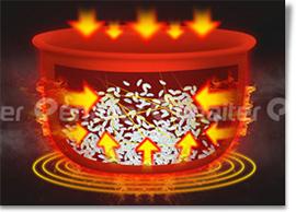 3D heating technology
