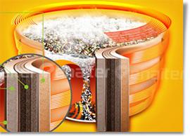 Inner pot coating technology