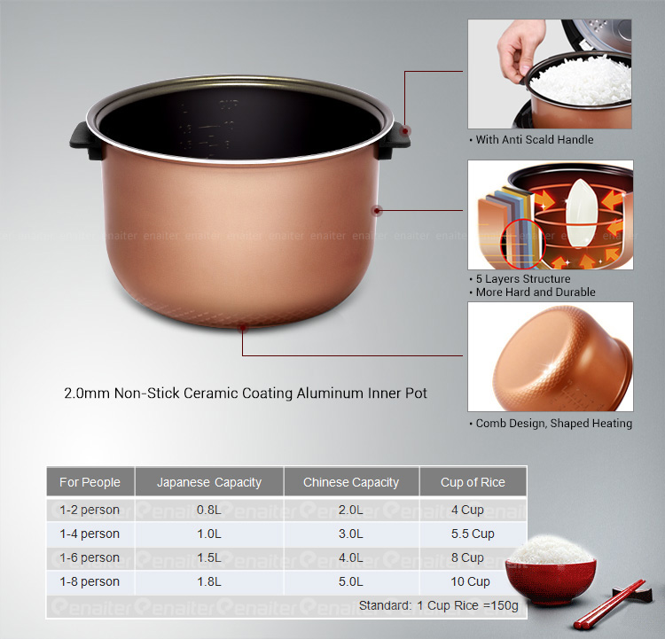 20IN1 Rice Cooker
